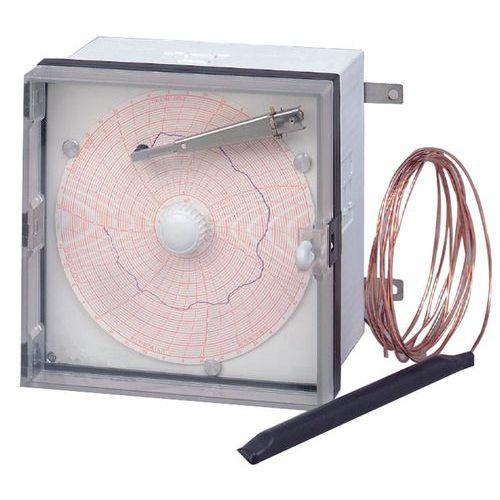 Meter voor temperatuurlogger