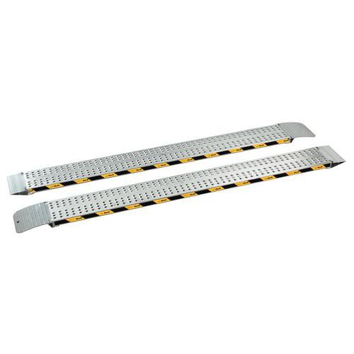 Laadrail - Belasting 1160 kg