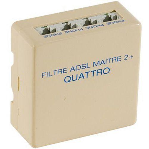 ADSL-filter 4 Rj-45-uitgangen voor dinrail