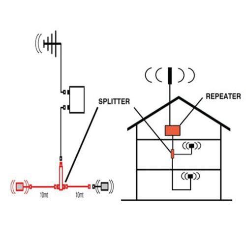 4G-LTE Versterker Extensiekit - 1 extra antenne