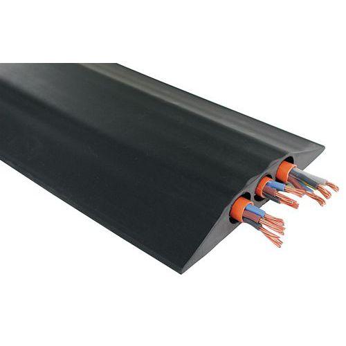 Passage de câbles industriel