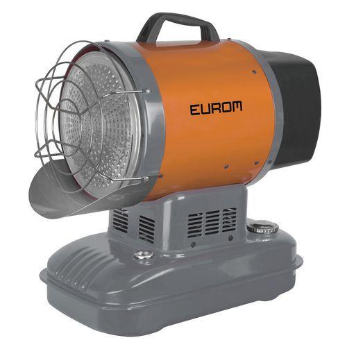 Verwarming op brandstof met luchtpulsen - Sun-blast 15 kW - Eurom