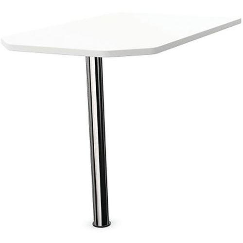 Verbindingstafel voor Atelier